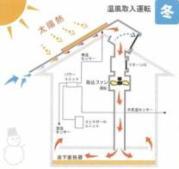自然エネルギーの利用00.JPG