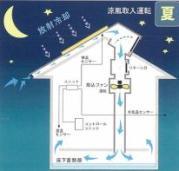 自然エネルギーの利用01.JPG